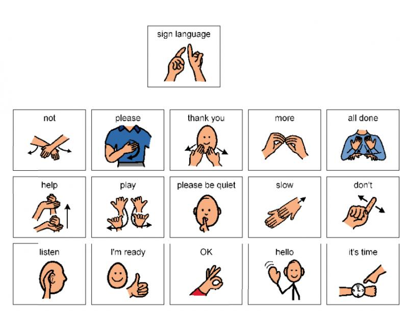 Linguistic cues for children